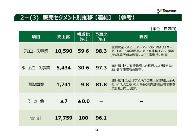 takasho20194q (14)