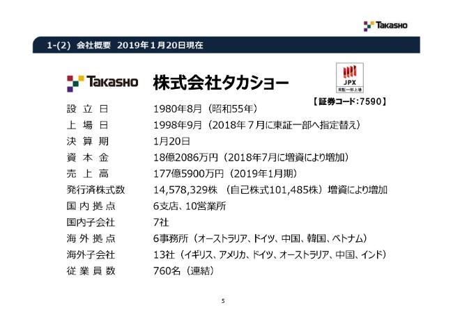 takasho20194q (5)