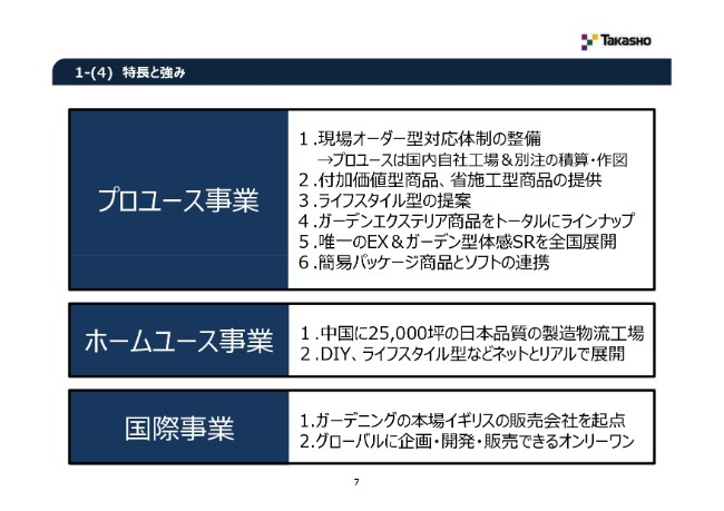 takasho20194q (7)