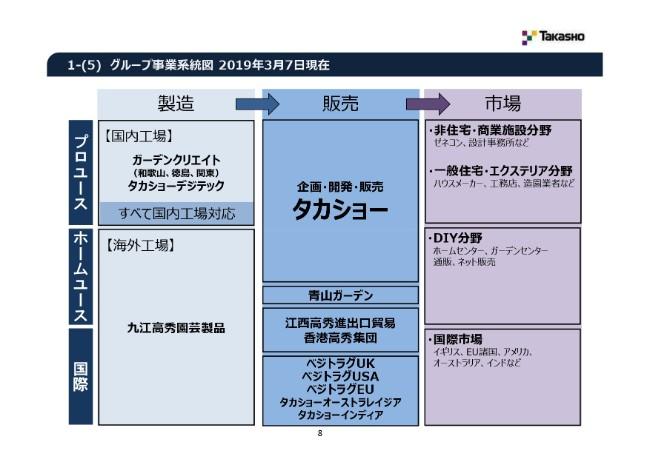 takasho20194q (8)