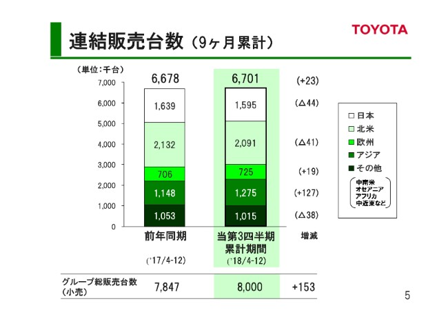 toyota_page-0005