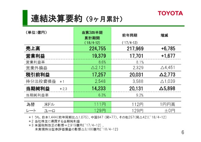 toyota_page-0006