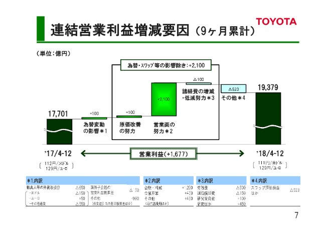 toyota_page-0007
