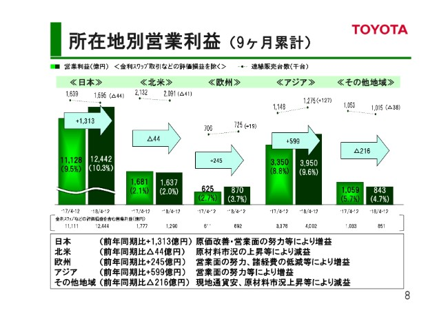 toyota_page-0008