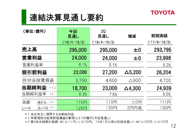 toyota_page-0012