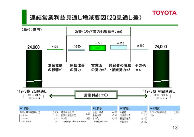 toyota_page-0013