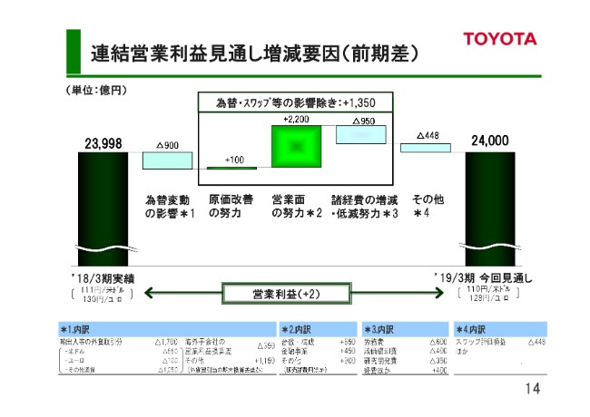 toyota_page-0014