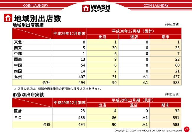 wash-022