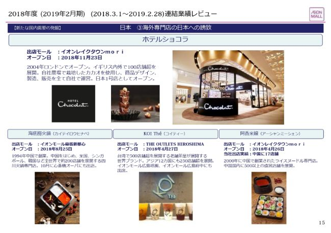 aeonmall_page- (15)