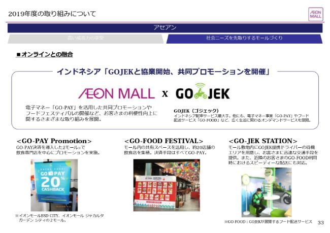 aeonmall_page- (33)