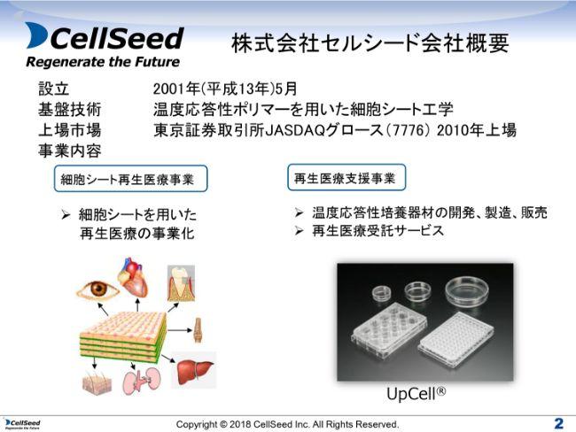 cellseed (2)