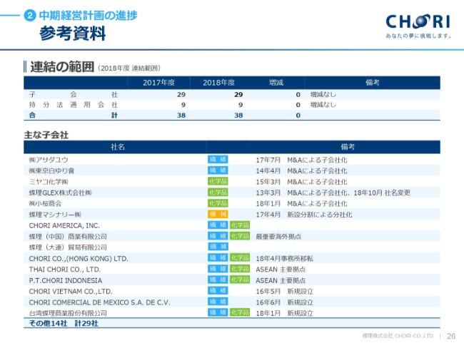 chori20194q (26)