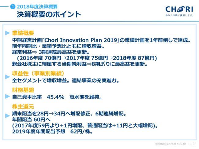 chori20194q (3)