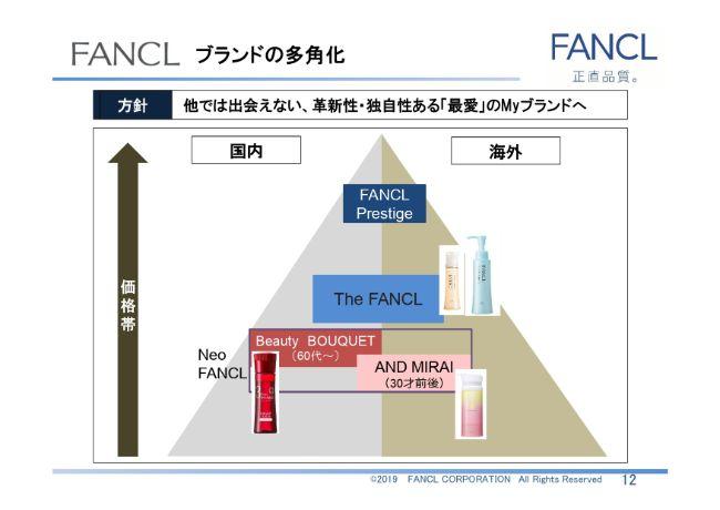 fancl (12)