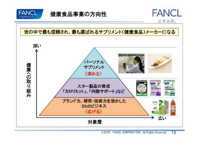 fancl (19)