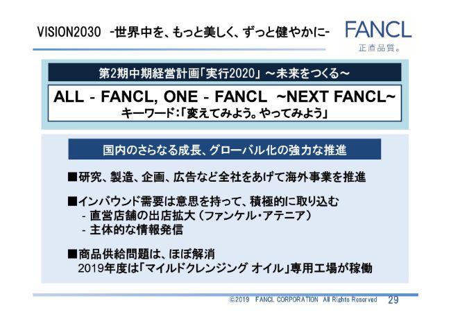 fancl (29)