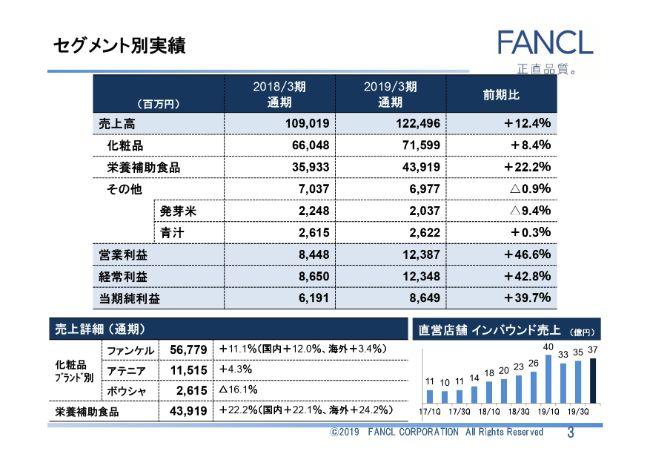 fancl (3)