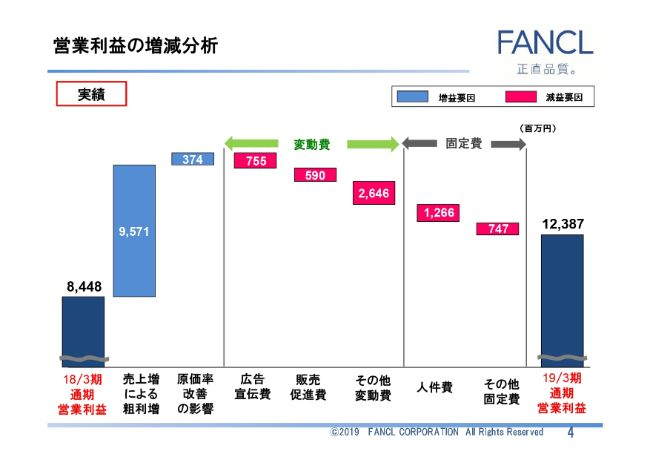 fancl (4)