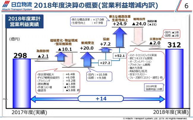 hitachi (6)