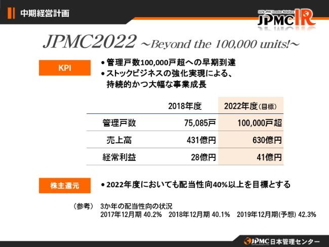 jpmc_page-0022