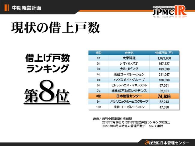 jpmc_page-0027