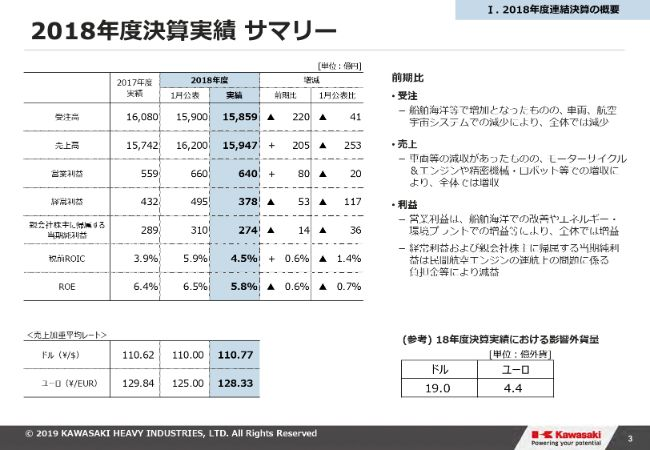 kawasaki_page-0003