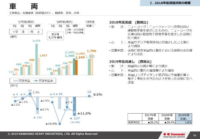 kawasaki_page-0011