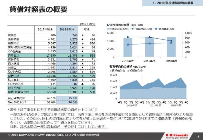 kawasaki_page-0013