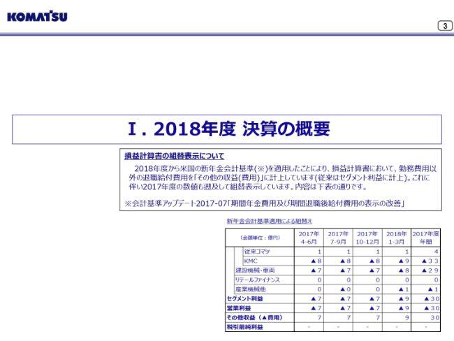 komatsu20194q_3