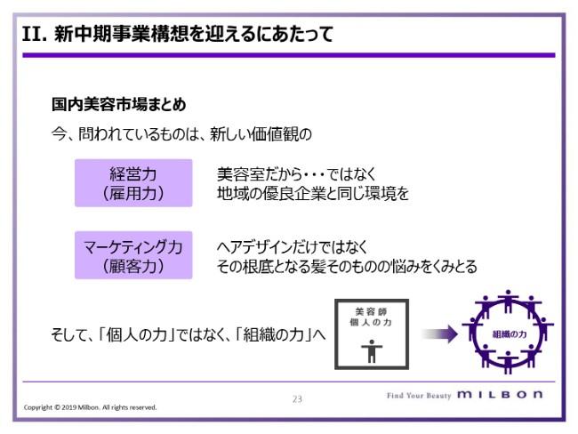 milb (23)