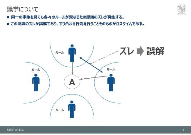 sikigaku (6)