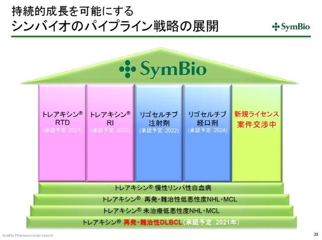 symbio20184q (35)