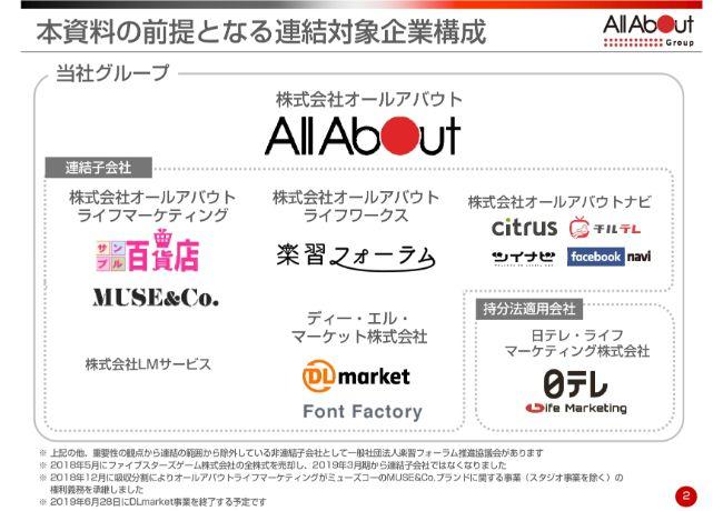 allabout20194q (2)