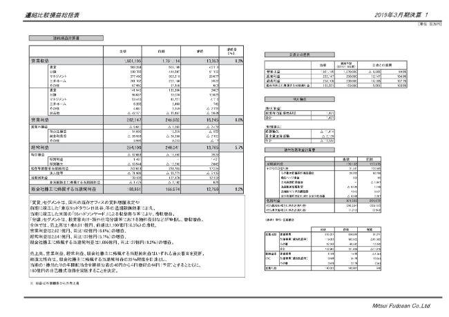mitsui20194q (1)