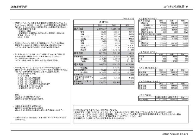 mitsui20194q (6)