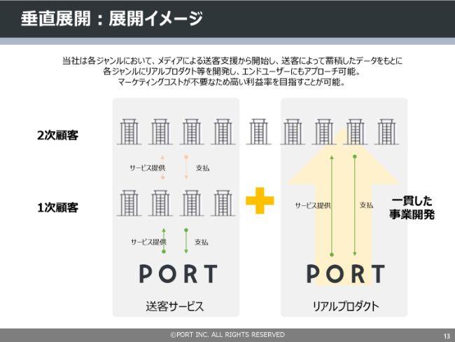 port20194q_2_ (13)