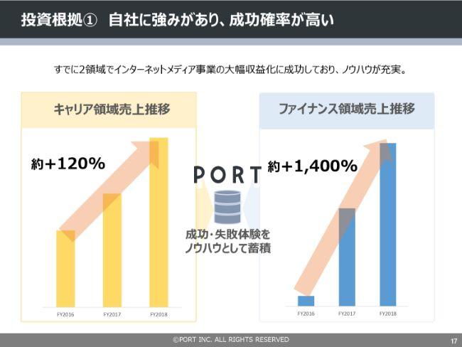 port20194q_2_ (17)