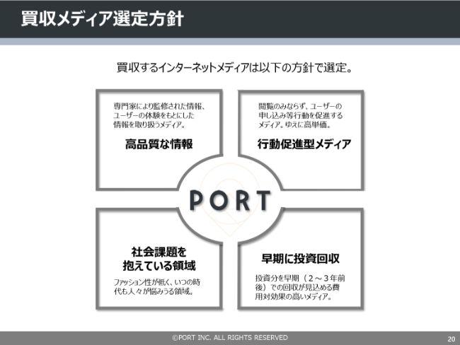 port20194q_2_ (20)