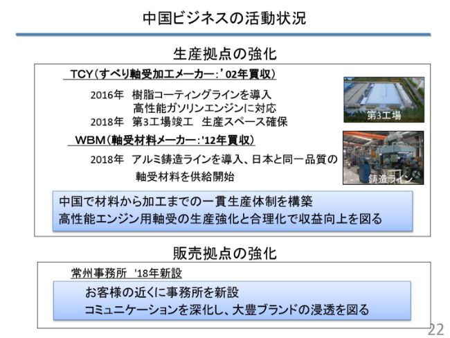 taiho20194q (22)