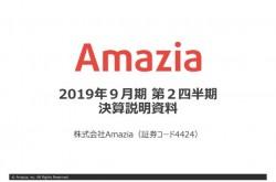 Amazia、上期営業利益は前年比7,880% 業績予想を上方修正かつ成長への先行投資を推進