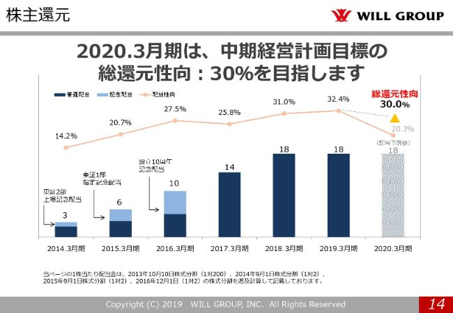 willgroup20194q (14)