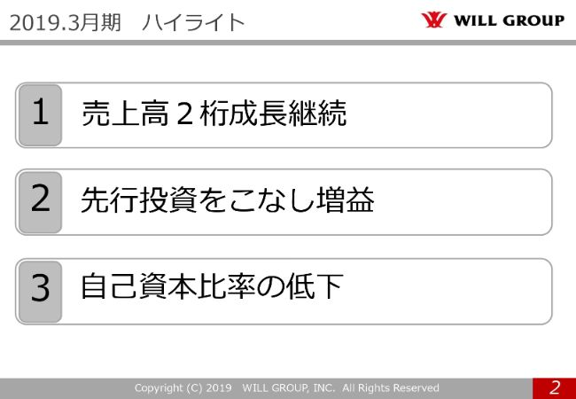 willgroup20194q (2)
