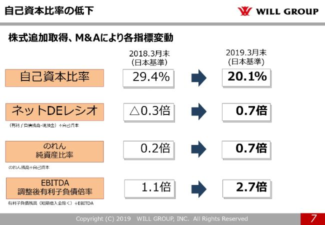 willgroup20194q (7)