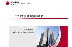 SOMPO HD、通期連結経常利益は前期比約40%増 自然災害影響を政策株式売却益などでカバー