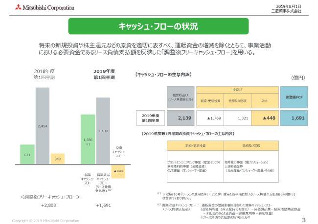 三菱 自動車 株価