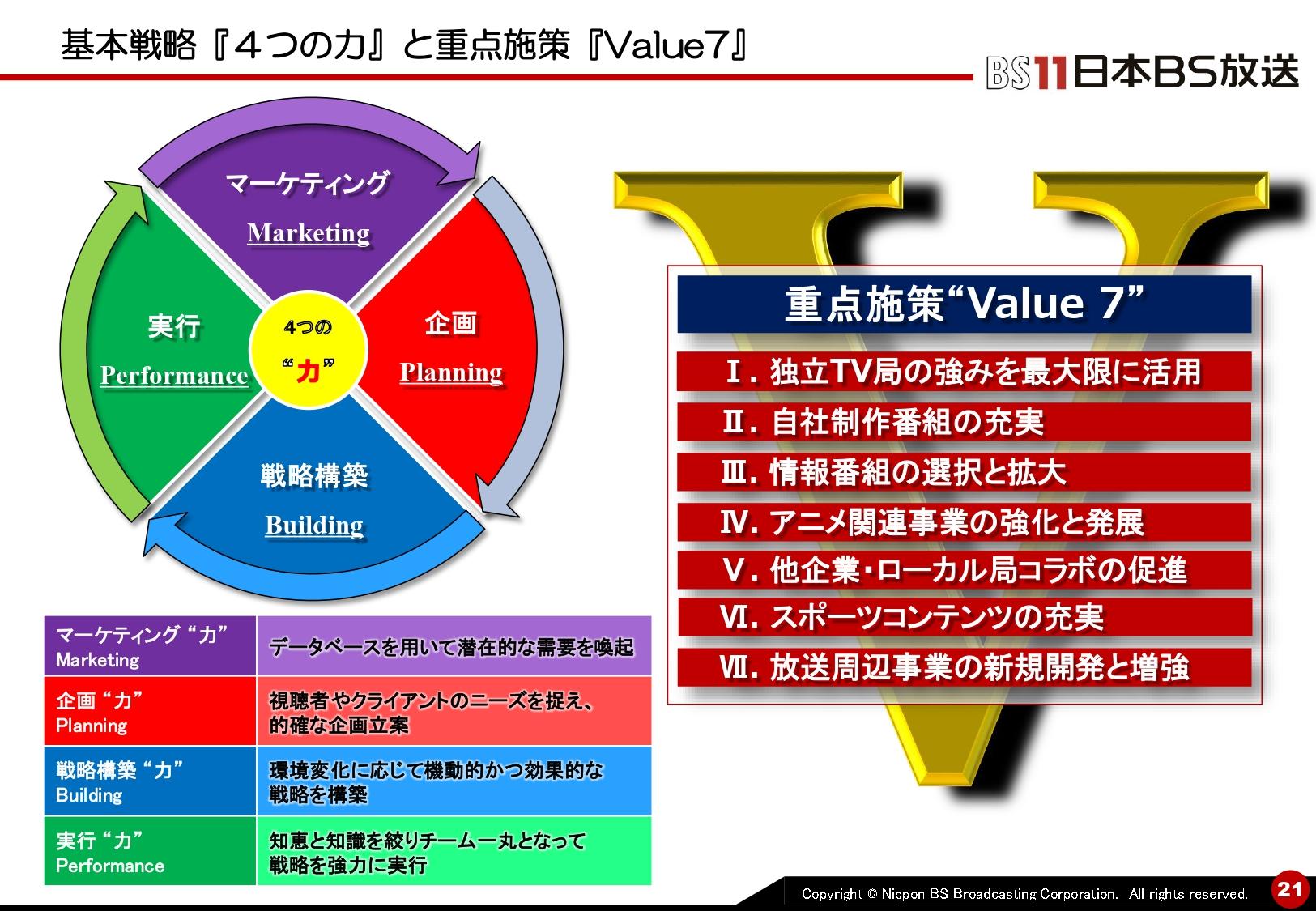 日本テレビ・スポーツ・情報局制作番組の分野別一覧 - JapaneseClass.jp