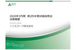 JCRファーマ、2Qは主力商品が好調で増収増益 研究加速のため研究開発費が上振れの可能性あり
