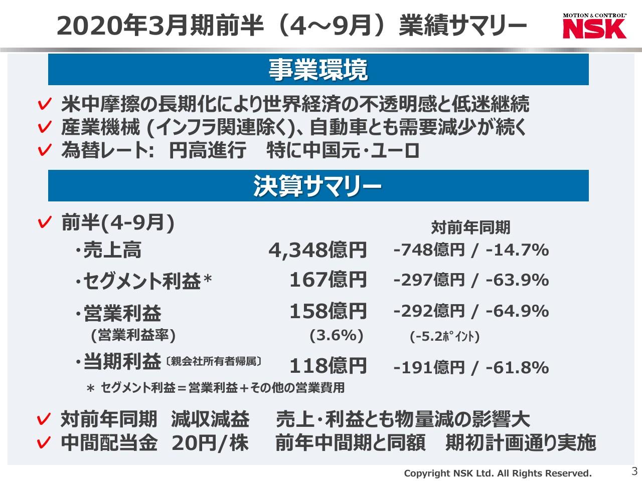 株価 日本 精工