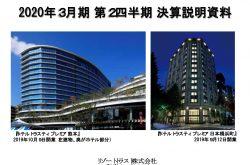 リゾートトラスト、上期は増収増益で着地 ホテルおよびメディカル会員権契約高増加で収益性向上